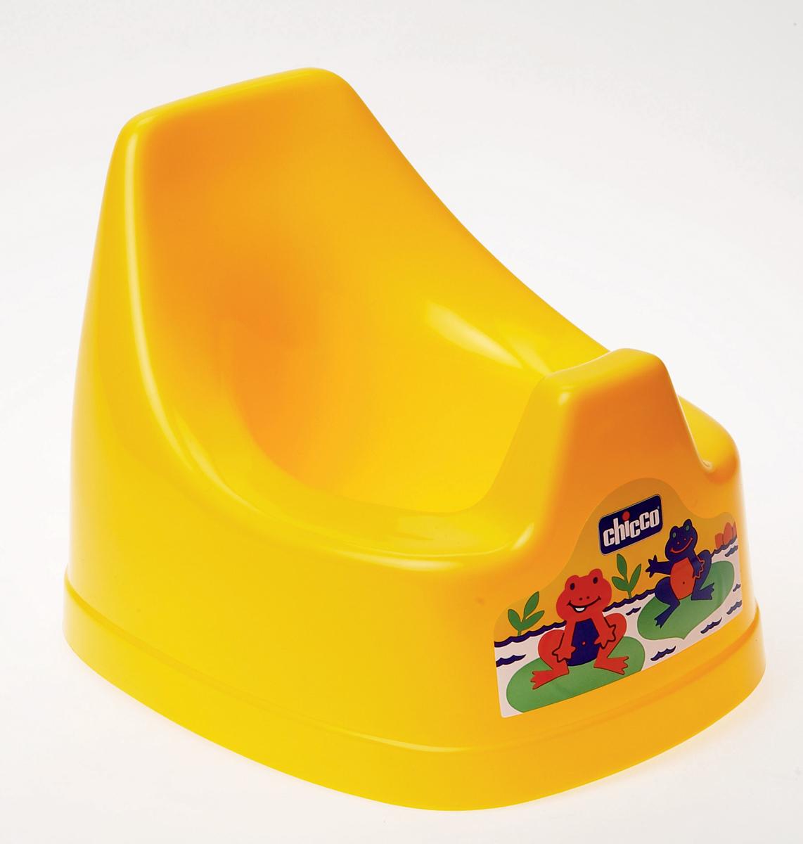 Empty pot - simple item